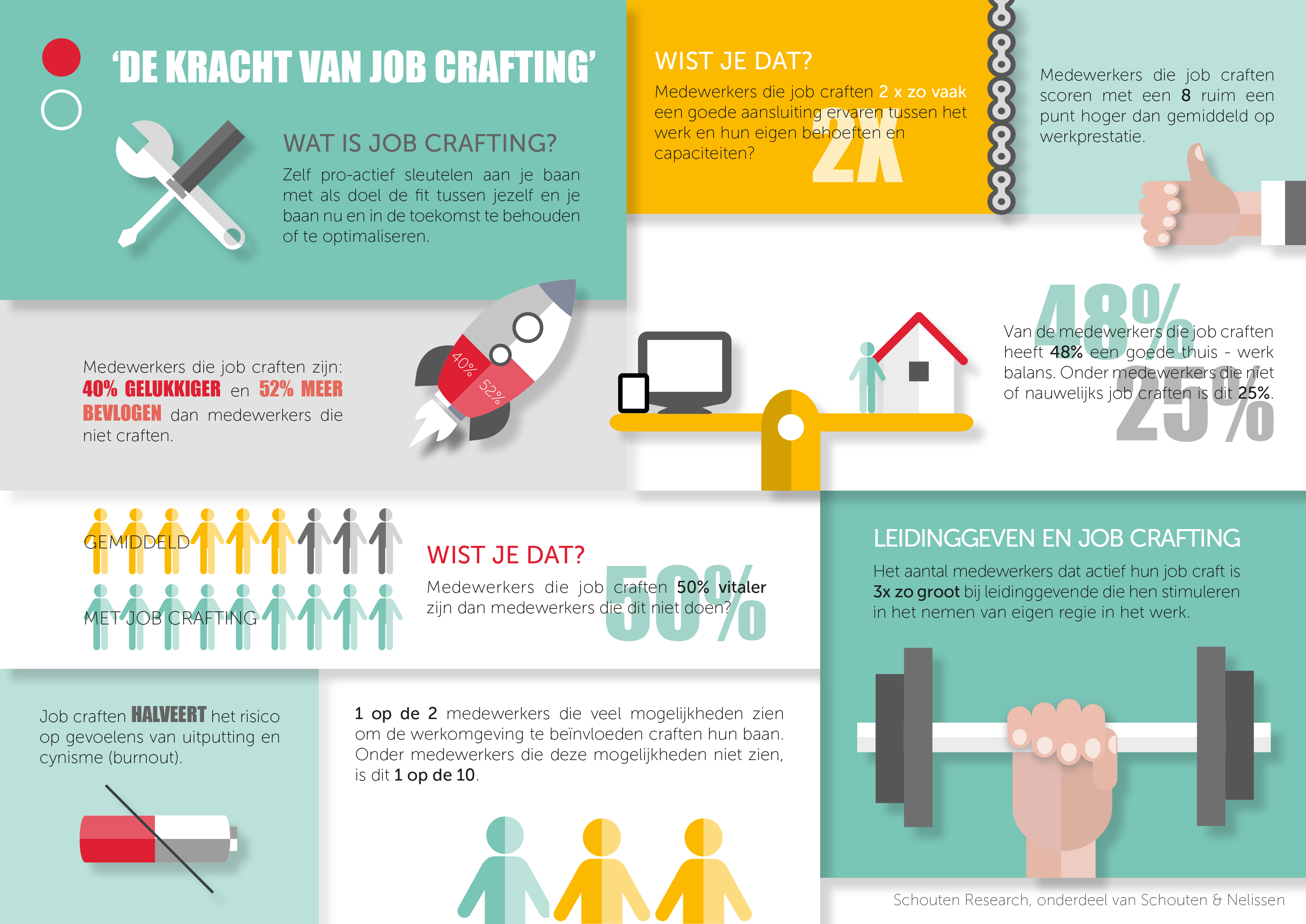 infographic-job-crafting