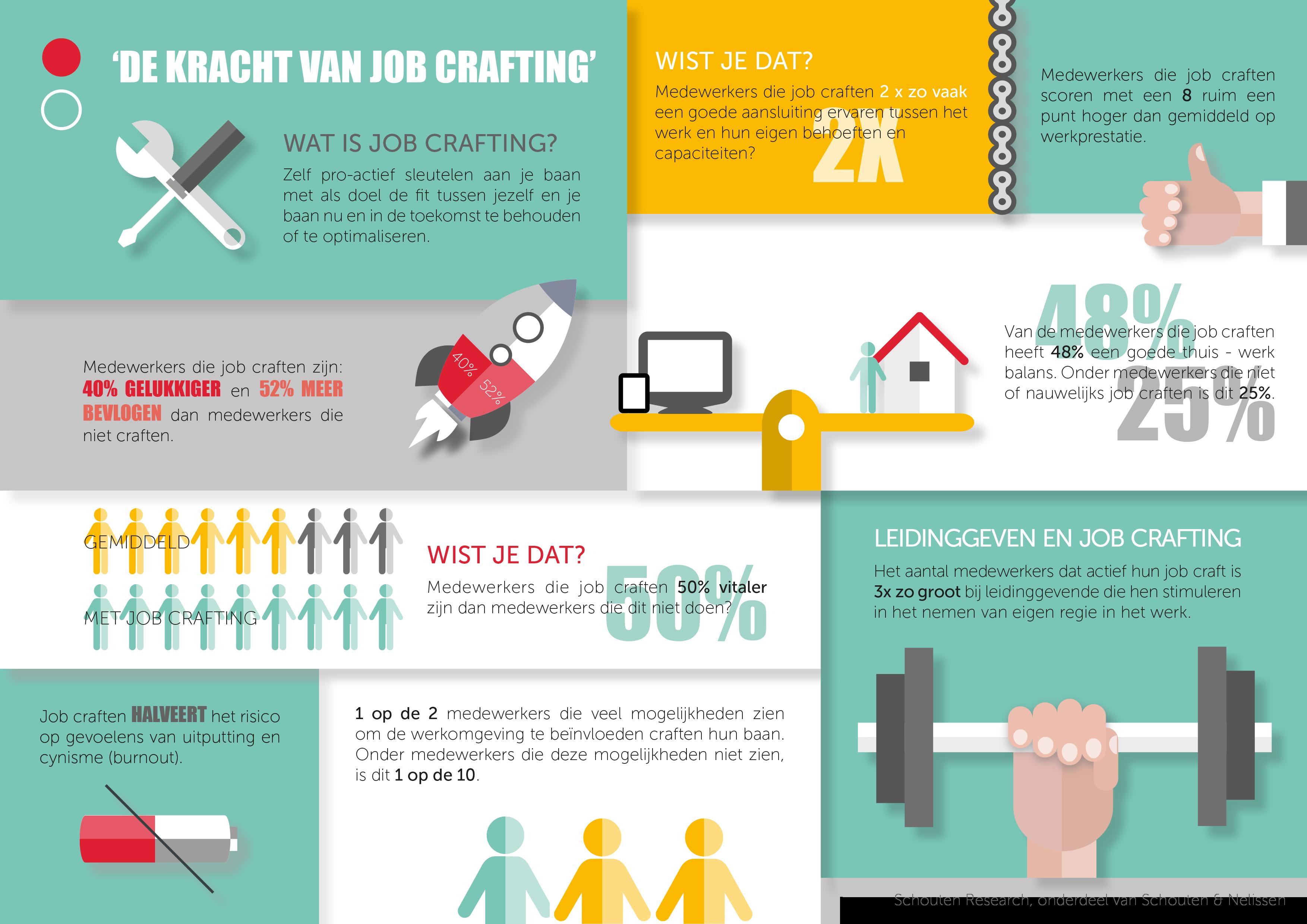 infographic-job-crafting